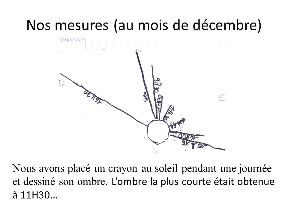 Nos mesures (au mois de décembre) Nous avons placé un crayon au soleil pendant une journée et dessiné son ombre. Lombre la plus courte était obtenue à