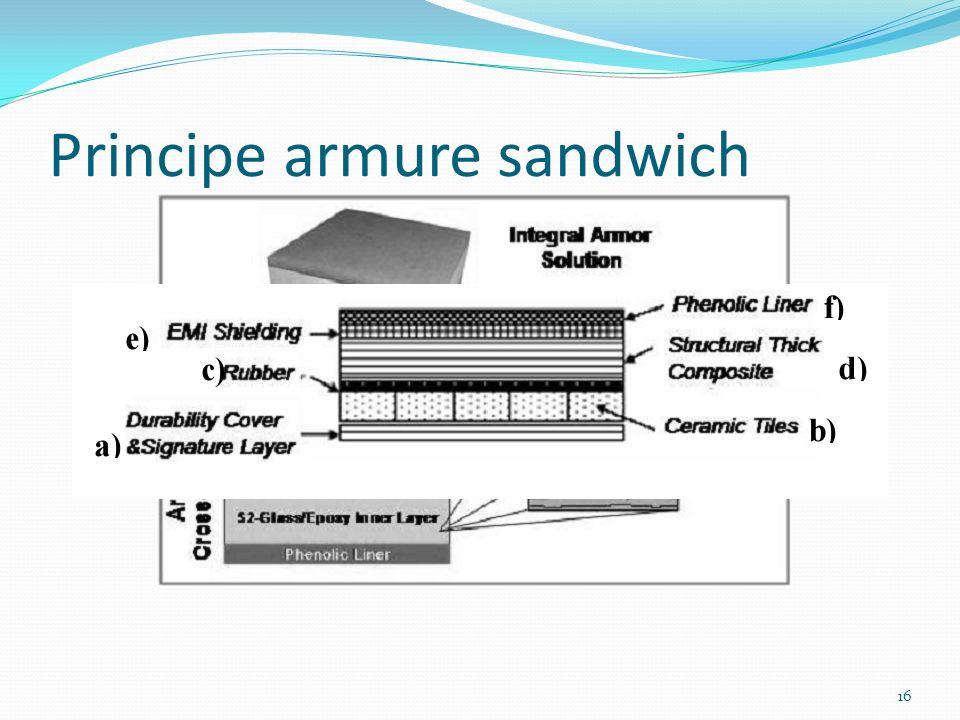 Principe armure sandwich 16