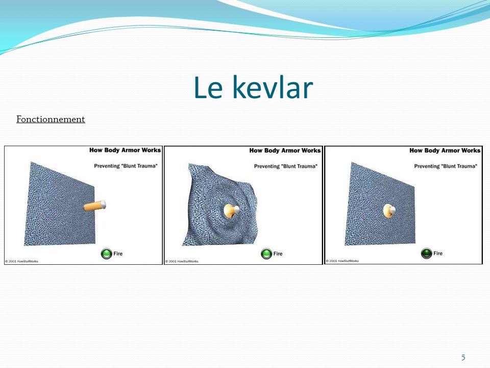 Le kevlar Fonctionnement 5