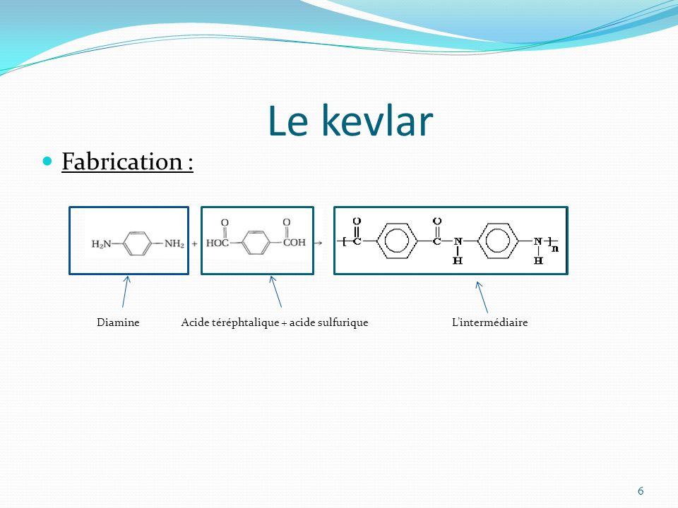 Fabrication : Le kevlar DiamineAcide téréphtalique + acide sulfuriqueLintermédiaire 6