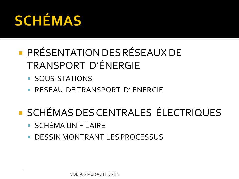 PRÉSENTATION DES RÉSEAUX DE TRANSPORT DÉNERGIE SOUS-STATIONS RÉSEAU DE TRANSPORT D ÉNERGIE SCHÉMAS DES CENTRALES ÉLECTRIQUES SCHÉMA UNIFILAIRE DESSIN MONTRANT LES PROCESSUS VOLTA RIVER AUTHORITY.