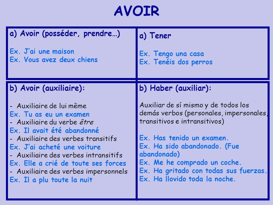EXERCICES Comment dirais-tu ces phrases en espagnol?: 1.