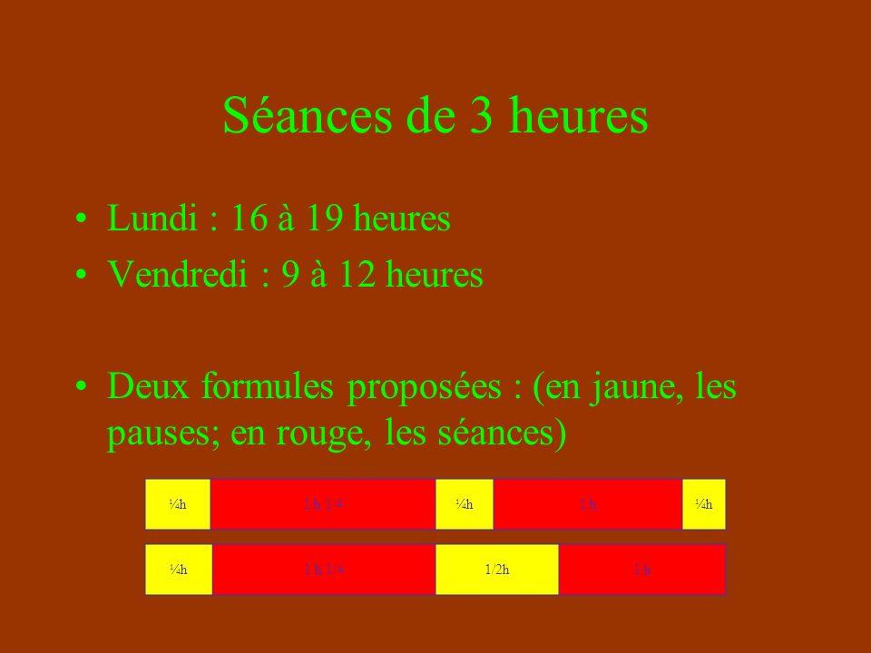 Séances de 3 heures Lundi : 16 à 19 heures Vendredi : 9 à 12 heures Deux formules proposées : (en jaune, les pauses; en rouge, les séances) ¼h1 h 1/4¼h1 h¼h 1 h 1/41/2h1 h