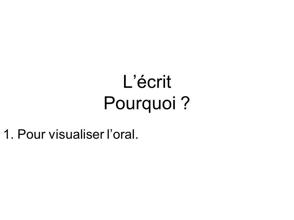 Lécrit Pourquoi 1. Pour visualiser loral.