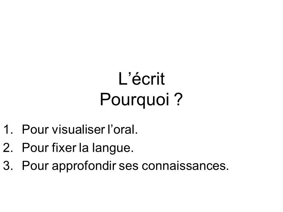 Lécrit Pourquoi . 1.Pour visualiser loral. 2.Pour fixer la langue.