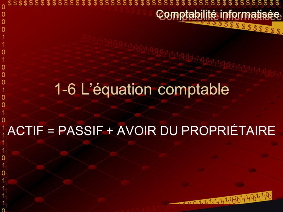 1-6 Léquation comptable ACTIF = PASSIF + AVOIR DU PROPRIÉTAIRE