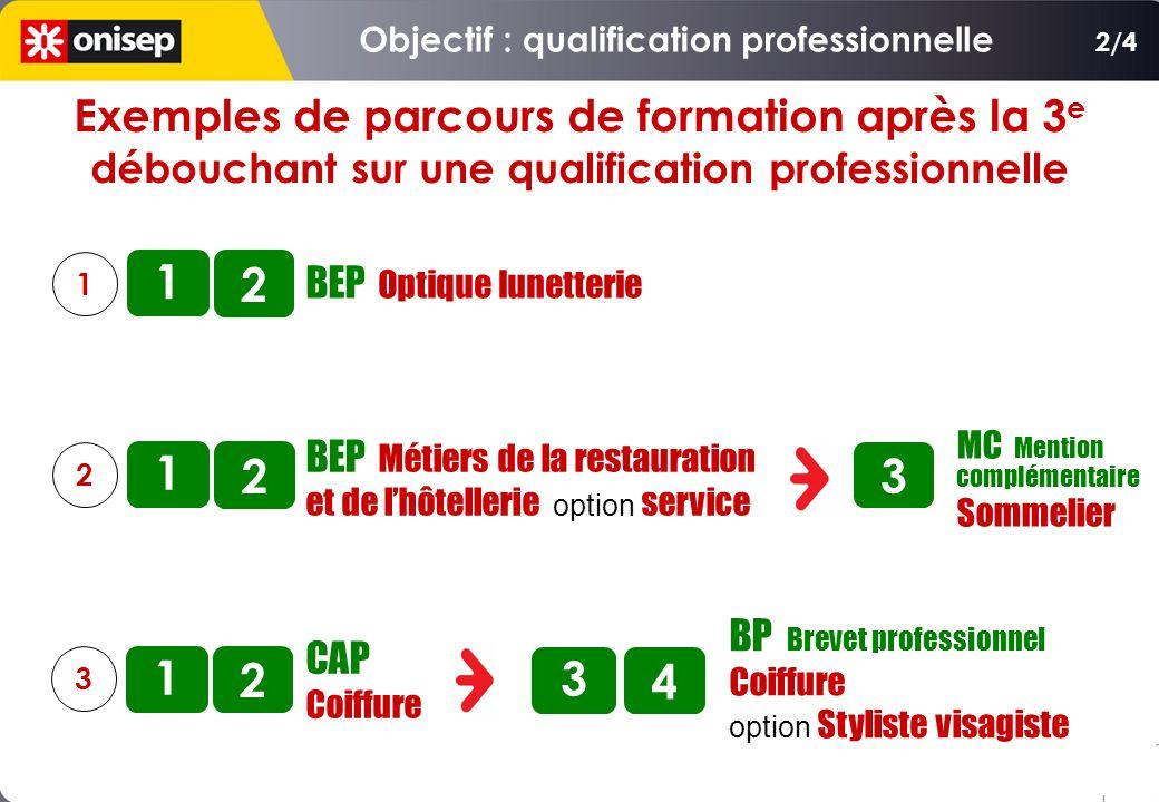 CAP Fleuriste CAP Conducteur dengins 1 2 CAP Pâtissier 1 2 1 2 1 2 3 CAPA Travaux paysagers 1 2 4 Exemples de parcours de formation après la 3 e débou