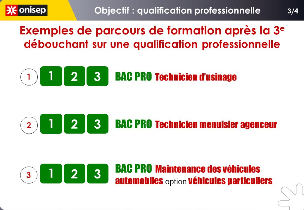 BEP Optique lunetterie MC Mention complémentaire Sommelier BEP Métiers de la restauration et de lhôtellerie option service CAP Coiffure 1 2 1 2 1 2 1