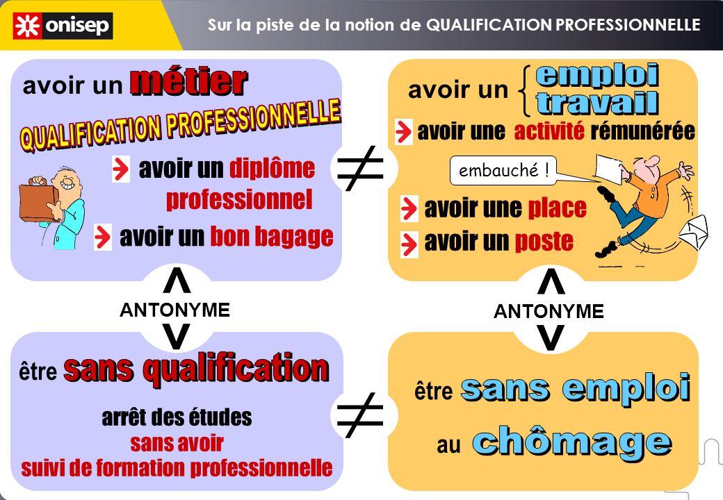 www.onisep.fr/equipeseducatives FEVRIER 2009 Votre avis et vos suggestions nous intéressent Vous avez utilisé le diaporama… > Dans quel contexte .