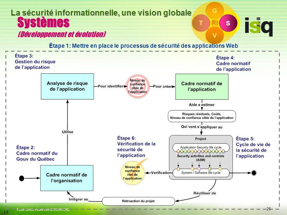 26 Tous droits réservés © 2006 ISIQ LP La sécurité informationnelle, une vision globale V T G RI Systèmes (Développement et évolution) Étape 1: Mettre en place le processus de sécurité des applications Web S