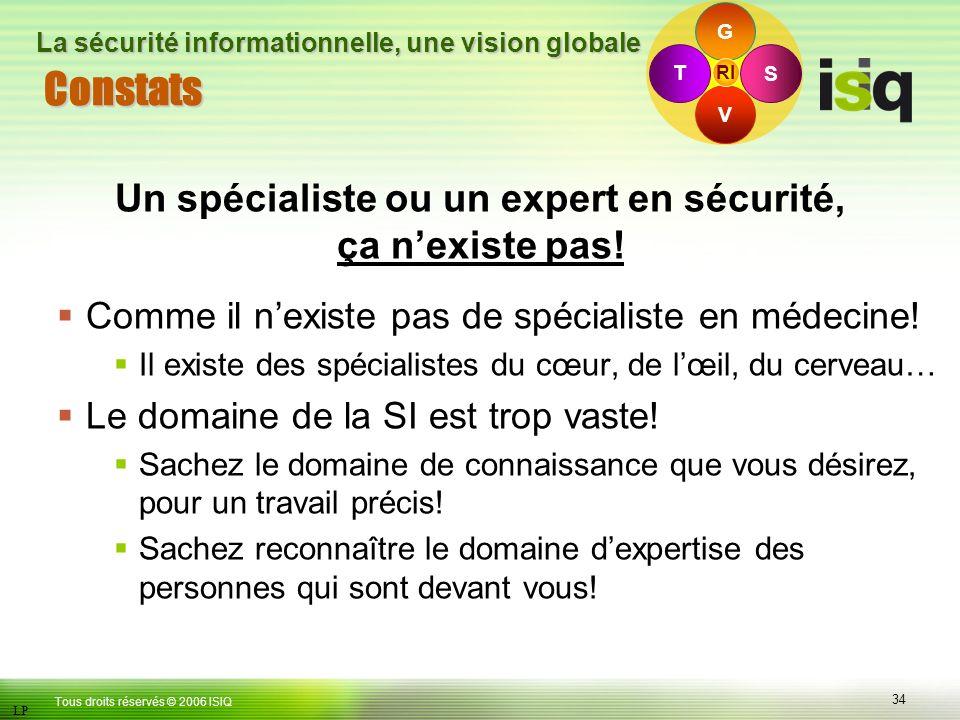 34 Tous droits réservés © 2006 ISIQ LP La sécurité informationnelle, une vision globale Constats Un spécialiste ou un expert en sécurité, ça nexiste pas.