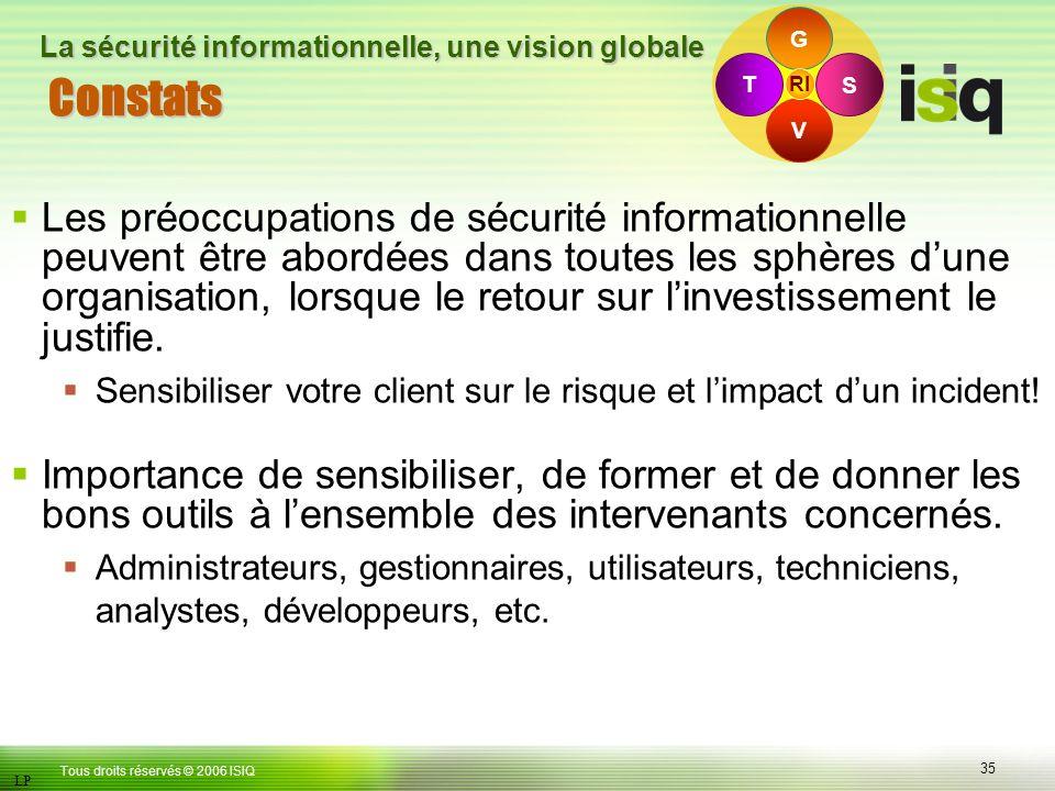 35 Tous droits réservés © 2006 ISIQ LP La sécurité informationnelle, une vision globale Constats Les préoccupations de sécurité informationnelle peuvent être abordées dans toutes les sphères dune organisation, lorsque le retour sur linvestissement le justifie.