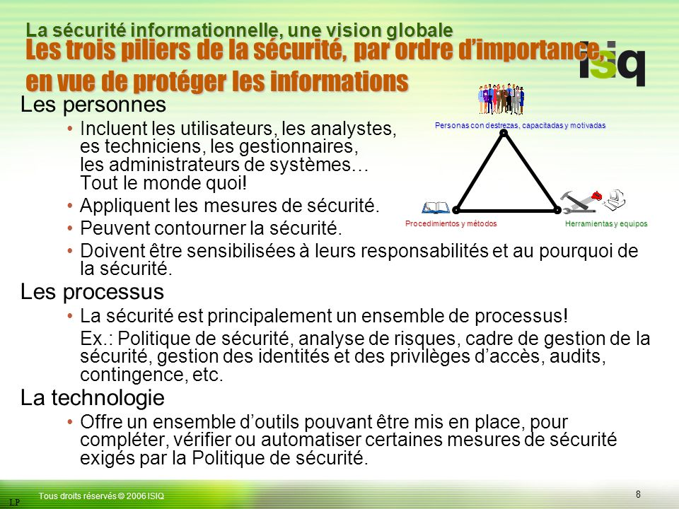19 Tous droits réservés © 2006 ISIQ LP La sécurité informationnelle, une vision globale S V G RI T Technologie Infrastructure et télécommunication (Acquisition, maintenance et contingence) By January 2007, anyone who banks online should be better protected against fraud and identity theft.
