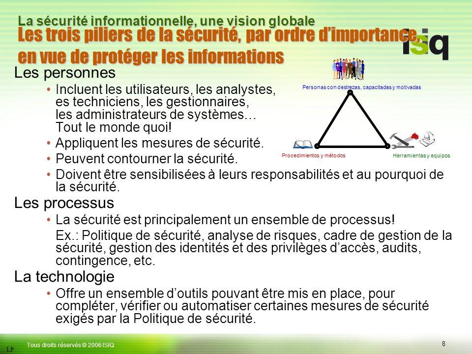 8 Tous droits réservés © 2006 ISIQ LP La sécurité informationnelle, une vision globale Les trois piliers de la sécurité, par ordre dimportance, en vue de protéger les informations Les personnes Incluent les utilisateurs, les analystes, es techniciens, les gestionnaires, les administrateurs de systèmes… Tout le monde quoi.