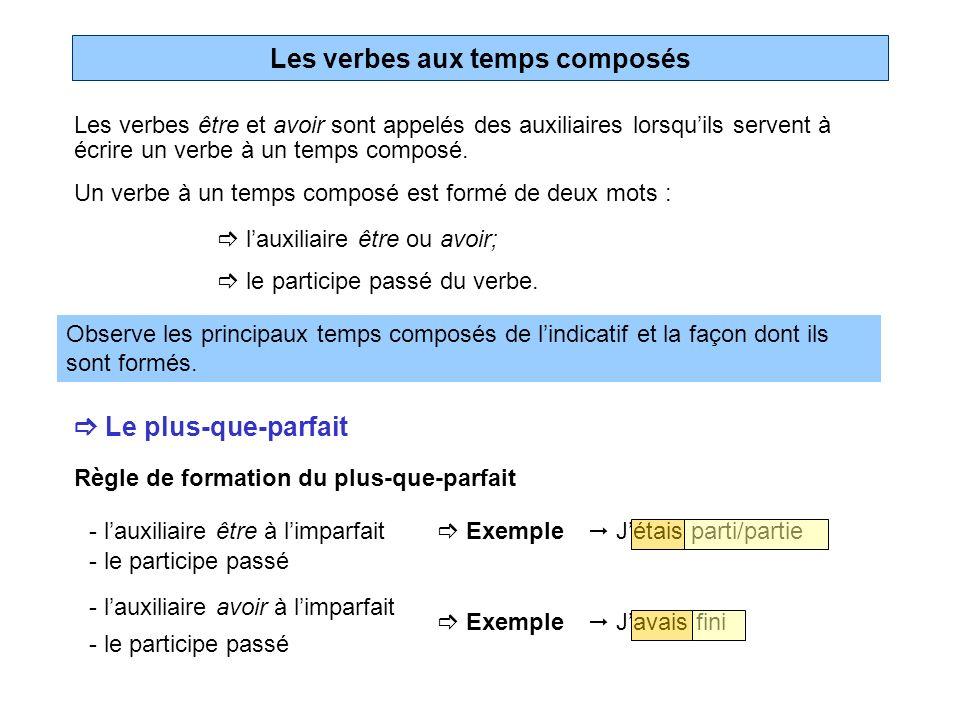 Les verbes aux temps composés Les verbes être et avoir sont appelés des auxiliaires lorsquils servent à écrire un verbe à un temps composé. Un verbe à