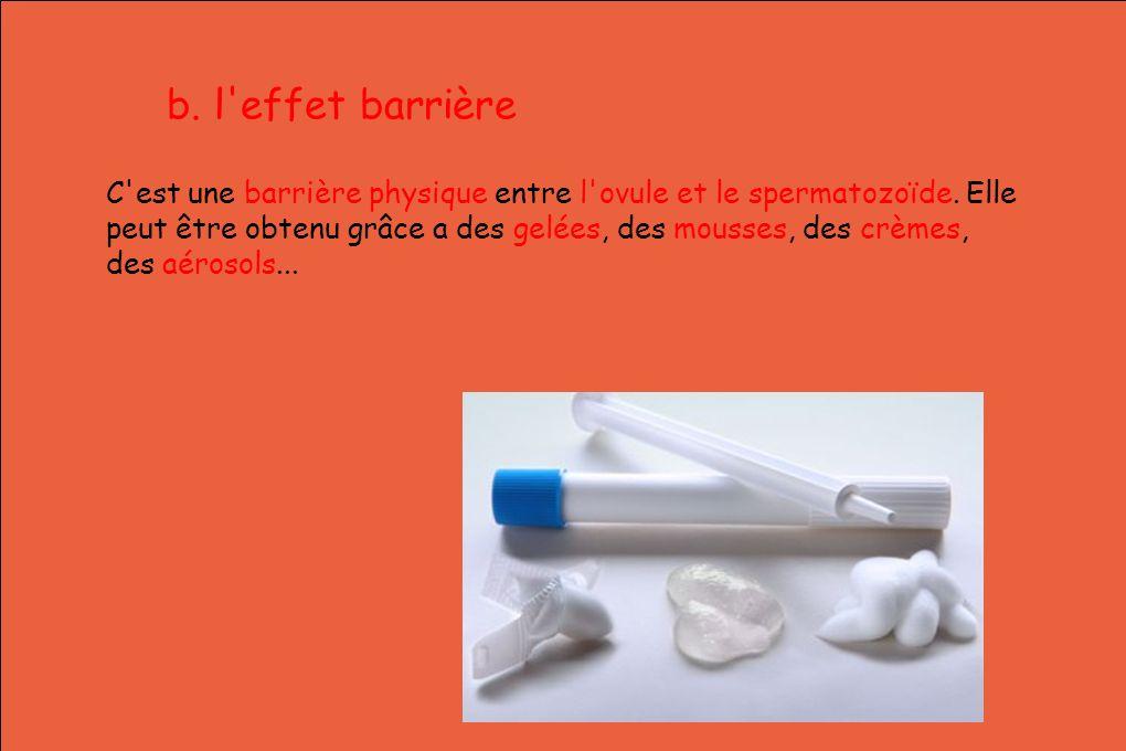 b. l'effet barrière C'est une barrière physique entre l'ovule et le spermatozoïde. Elle peut être obtenu grâce a des gelées, des mousses, des crèmes,