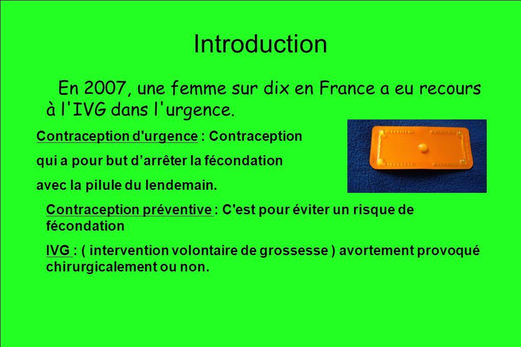 Introduction En 2007, une femme sur dix en France a eu recours à l'IVG dans l'urgence. Contraception d'urgence : Contraception qui a pour but darrêter