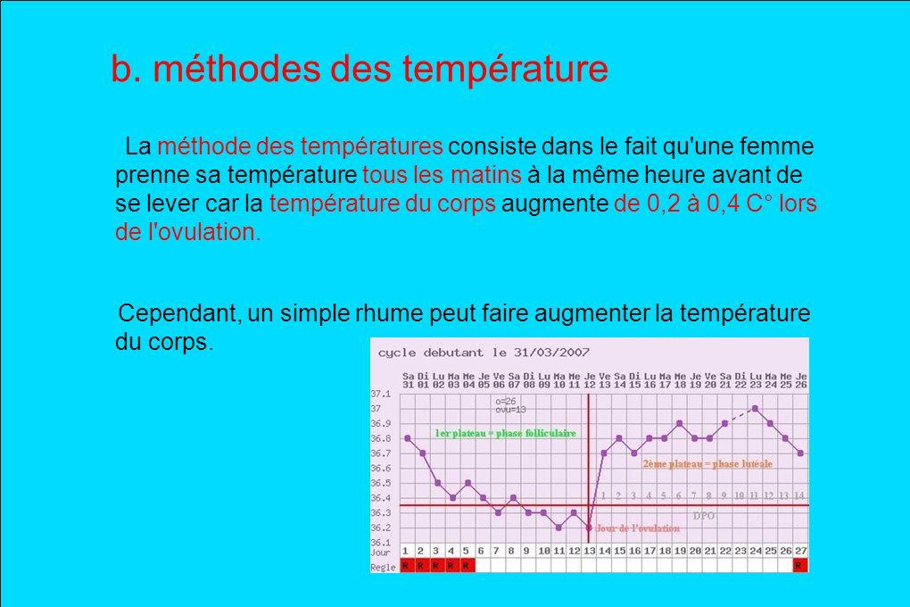 b. méthodes des température La méthode des températures consiste dans le fait qu'une femme prenne sa température tous les matins à la même heure avant