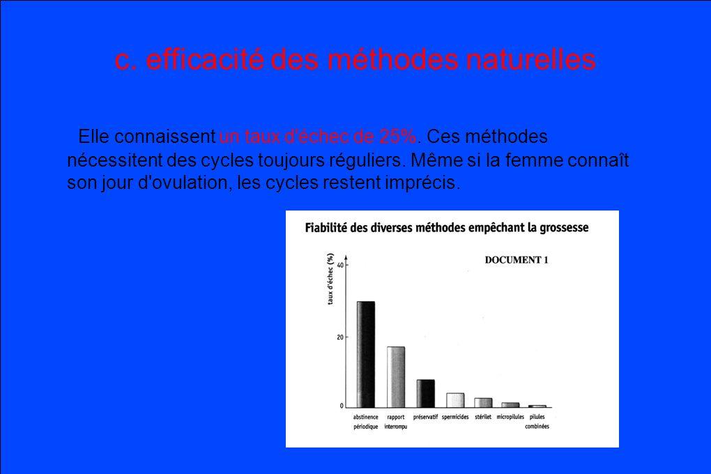 II les méthodes contraceptives chimiques Les méthodes contraceptives chimiques cherchent à éviter la rencontre entre l ovule et le spermatozoïde en détruisant le spermatozoïde.
