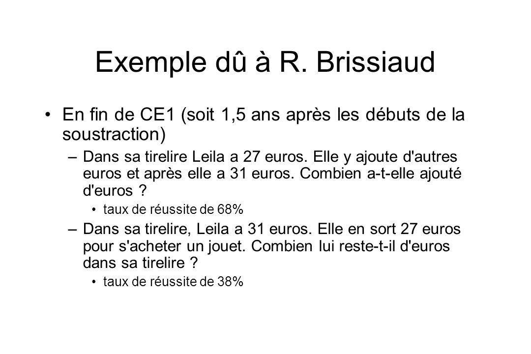 Exemple dû à R. Brissiaud En fin de CE1 (soit 1,5 ans après les débuts de la soustraction) –Dans sa tirelire Leila a 27 euros. Elle y ajoute d'autres