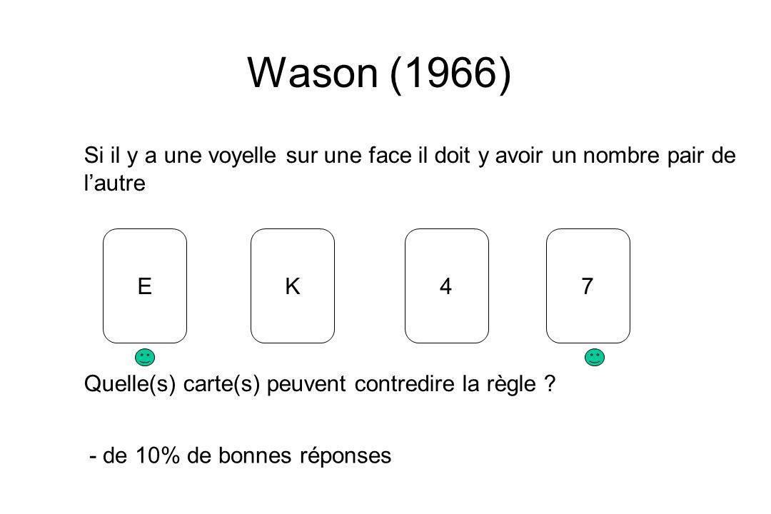 Wason (1966) EK47 Quelle(s) carte(s) peuvent contredire la règle ? Si il y a une voyelle sur une face il doit y avoir un nombre pair de lautre - de 10
