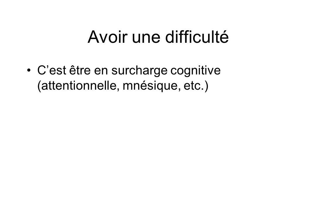 Avoir une difficulté Cest être en surcharge cognitive (attentionnelle, mnésique, etc.)