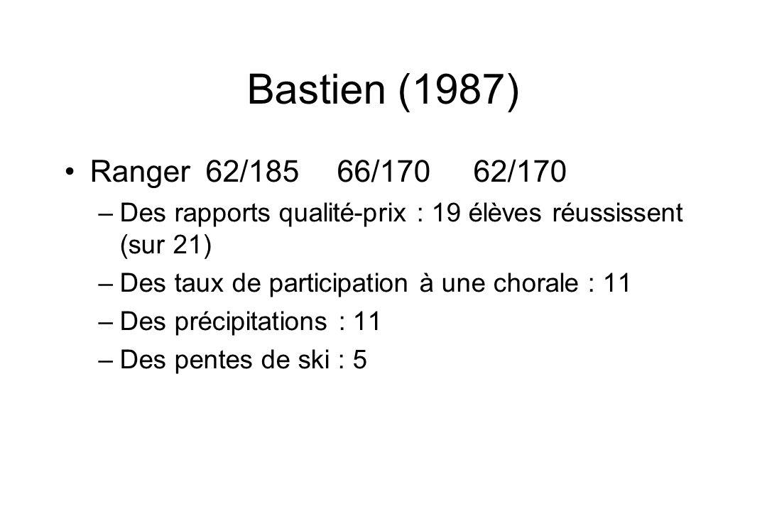 Bastien (1987) Ranger 62/18566/170 62/170 –Des rapports qualité-prix : 19 élèves réussissent (sur 21) –Des taux de participation à une chorale : 11 –D