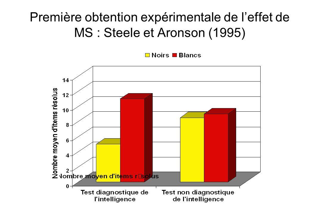 Première obtention expérimentale de leffet de MS : Steele et Aronson (1995)
