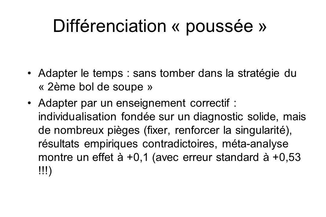 Différenciation « poussée » Adapter le temps : sans tomber dans la stratégie du « 2ème bol de soupe » Adapter par un enseignement correctif : individu