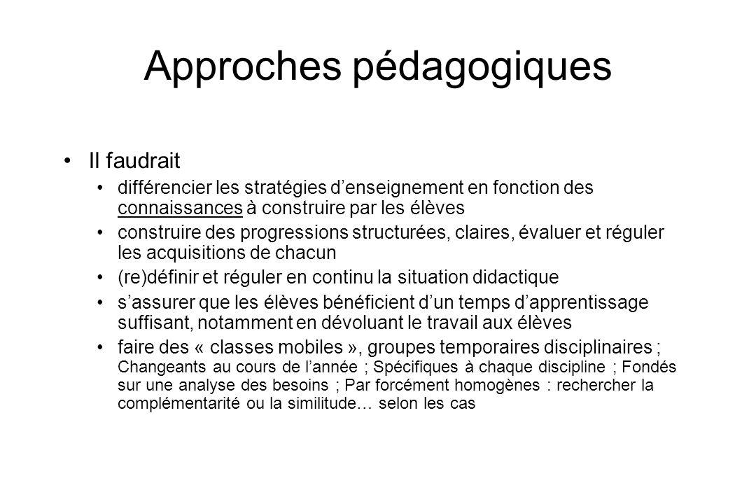 Approches pédagogiques Il faudrait différencier les stratégies denseignement en fonction des connaissances à construire par les élèves construire des