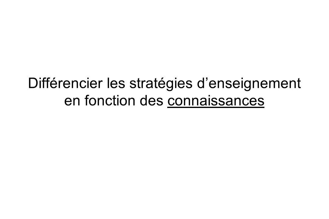 Différencier les stratégies denseignement en fonction des connaissances