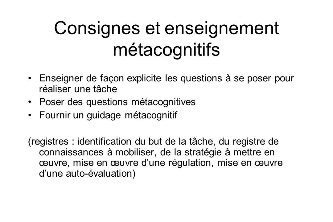Consignes et enseignement métacognitifs Enseigner de façon explicite les questions à se poser pour réaliser une tâche Poser des questions métacognitiv