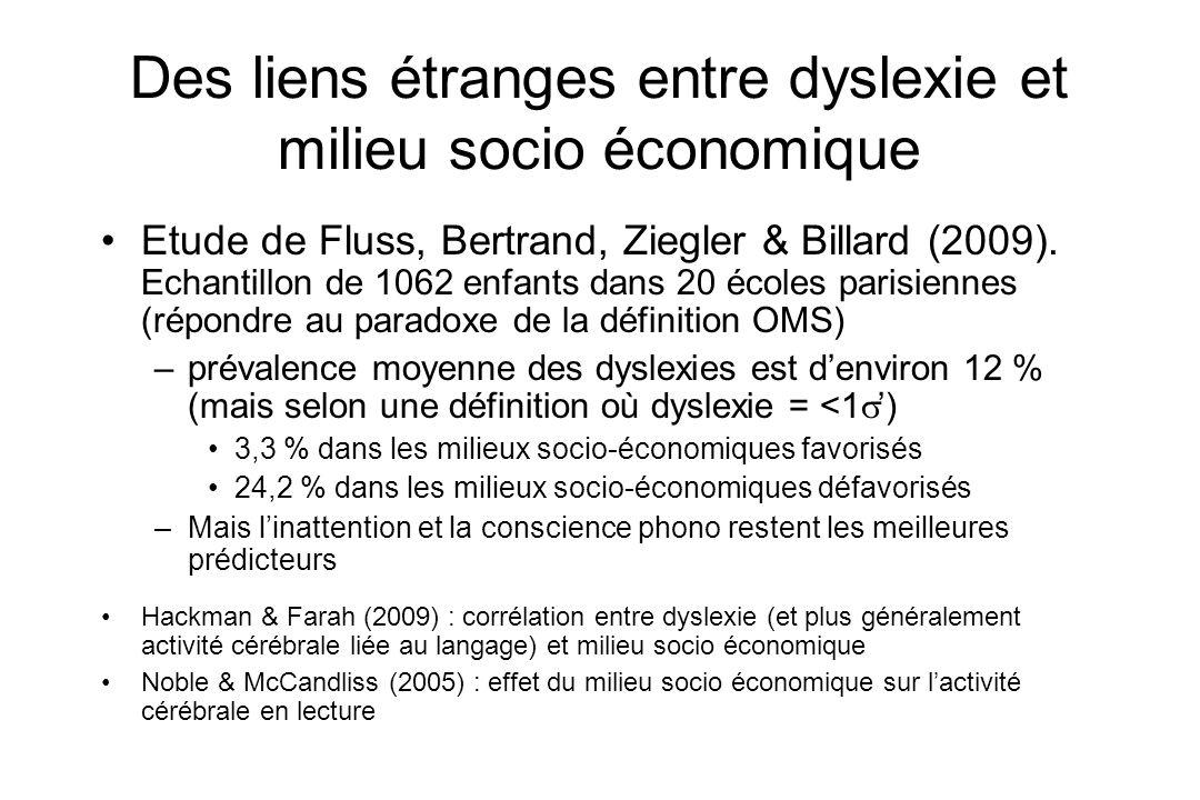 Des liens étranges entre dyslexie et milieu socio économique Etude de Fluss, Bertrand, Ziegler & Billard (2009). Echantillon de 1062 enfants dans 20 é