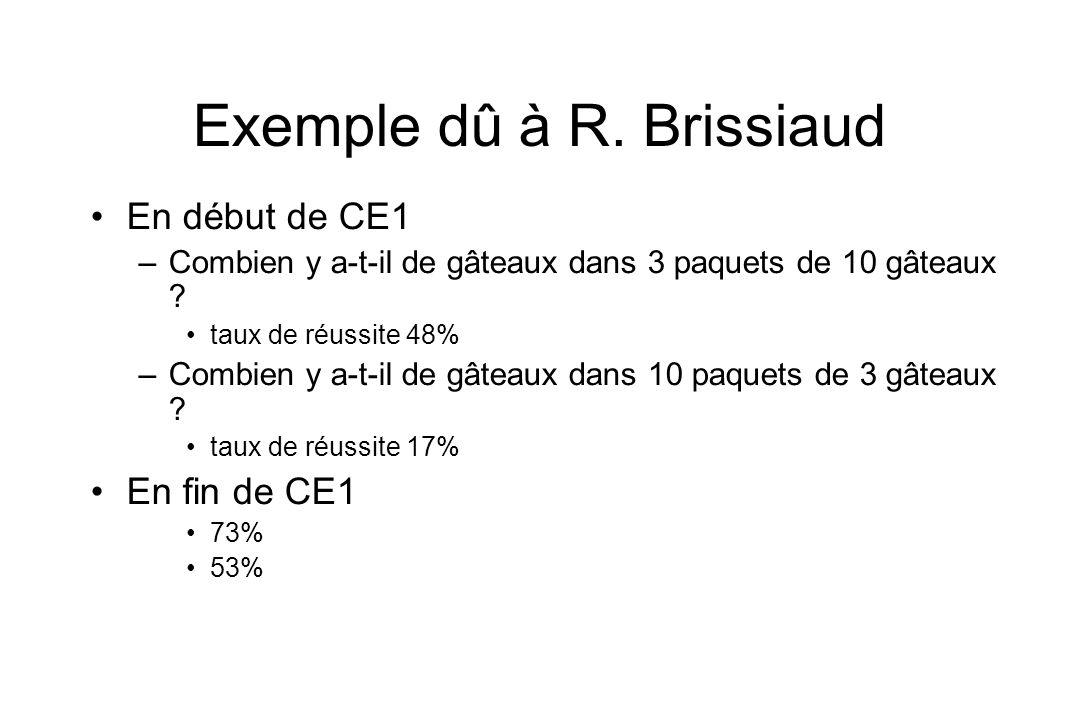 Exemple dû à R. Brissiaud En début de CE1 –Combien y a-t-il de gâteaux dans 3 paquets de 10 gâteaux ? taux de réussite 48% –Combien y a-t-il de gâteau