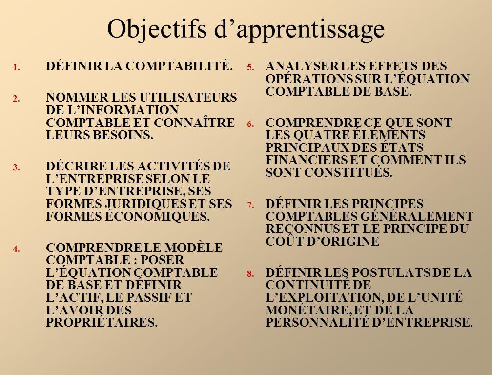 Objectifs dapprentissage 1. DÉFINIR LA COMPTABILITÉ. 2. NOMMER LES UTILISATEURS DE LINFORMATION COMPTABLE ET CONNAÎTRE LEURS BESOINS. 3. DÉCRIRE LES A