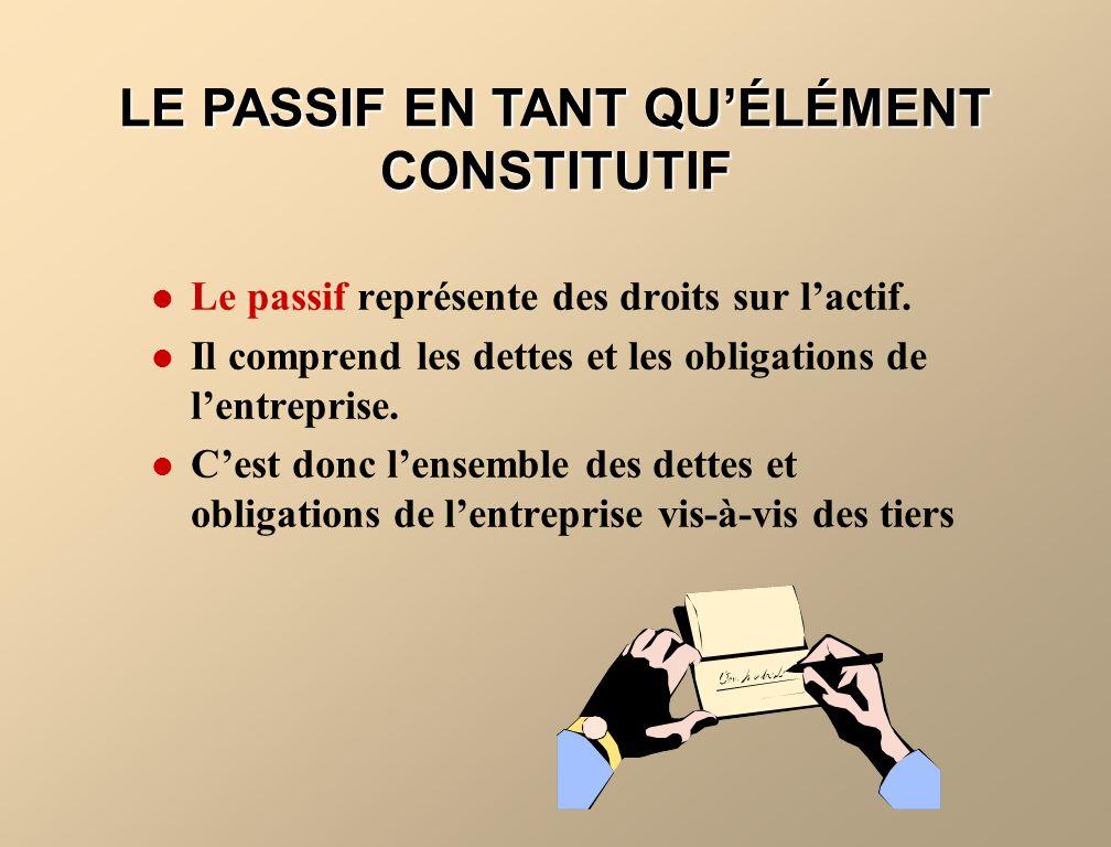 LE PASSIF EN TANT QUÉLÉMENT CONSTITUTIF Le passif représente des droits sur lactif. Il comprend les dettes et les obligations de lentreprise. Cest don