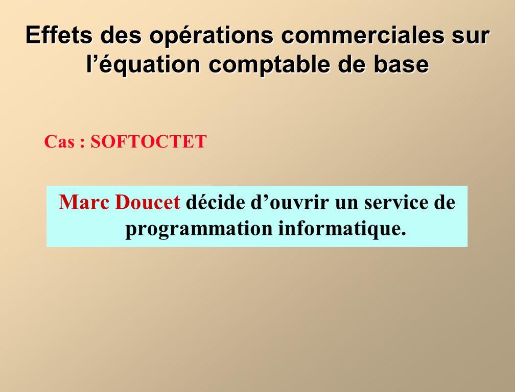 Cas : SOFTOCTET Effets des opérations commerciales sur léquation comptable de base