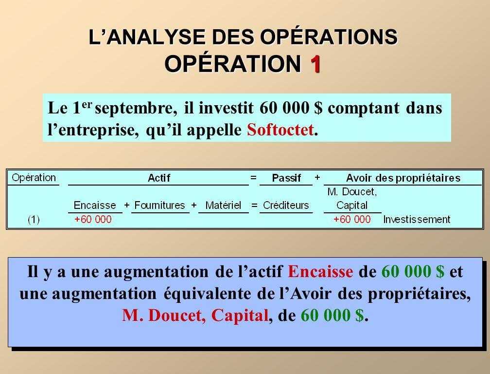 LANALYSE DES OPÉRATIONS OPÉRATION 1 Le 1 er septembre, il investit 60 000 $ comptant dans lentreprise, quil appelle Softoctet. Il y a une augmentation