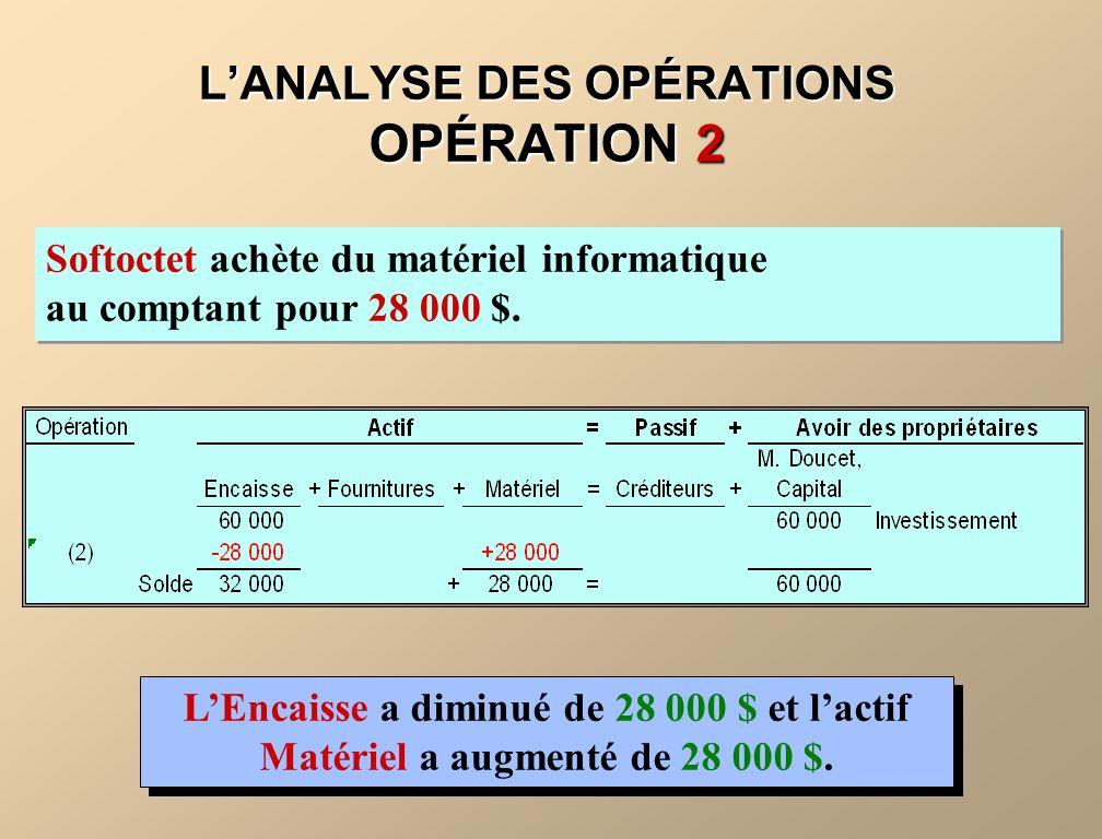 LANALYSE DES OPÉRATIONS OPÉRATION 2 Softoctet achète du matériel informatique au comptant pour 28 000 $. LEncaisse a diminué de 28 000 $ et lactif Mat
