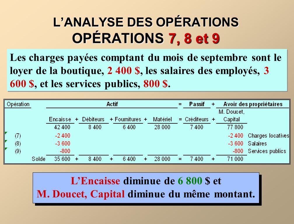 LANALYSE DES OPÉRATIONS OPÉRATIONS 7, 8 et 9 LEncaisse diminue de 6 800 $ et M. Doucet, Capital diminue du même montant. Les charges payées comptant d