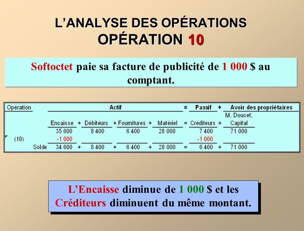 LANALYSE DES OPÉRATIONS OPÉRATION 10 Softoctet paie sa facture de publicité de 1 000 $ au comptant. LEncaisse diminue de 1 000 $ et les Créditeurs dim