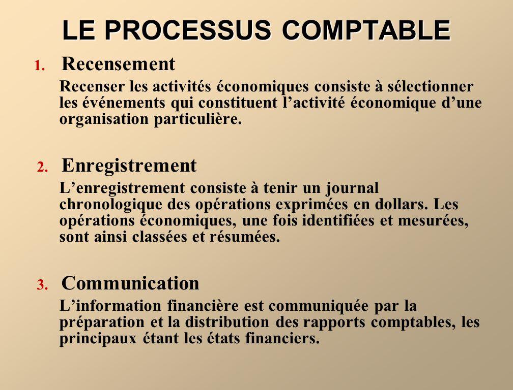 LE PROCESSUS COMPTABLE 1. Recensement Recenser les activités économiques consiste à sélectionner les événements qui constituent lactivité économique d