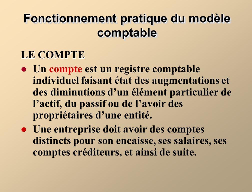 Fonctionnement pratique du modèle comptable LE COMPTE Un compte est un registre comptable individuel faisant état des augmentations et des diminutions