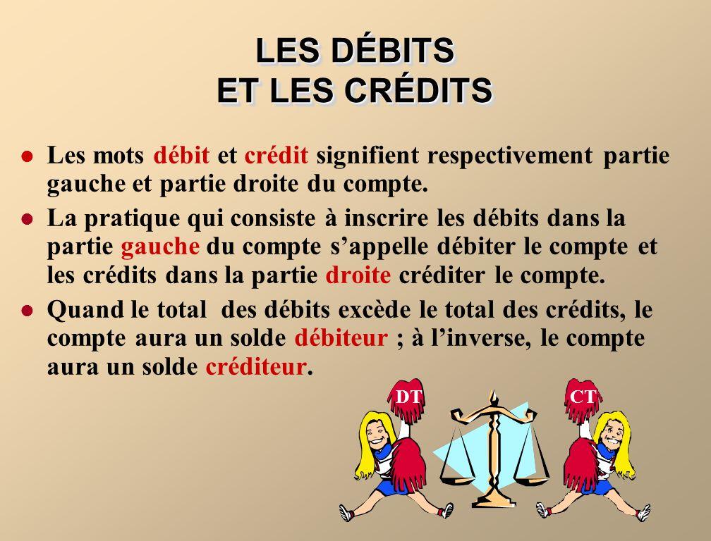 LES DÉBITS ET LES CRÉDITS Les mots débit et crédit signifient respectivement partie gauche et partie droite du compte. La pratique qui consiste à insc