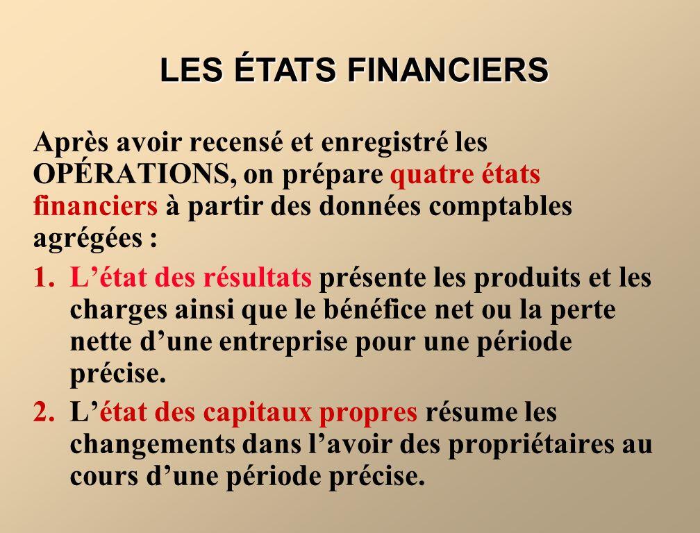 LES ÉTATS FINANCIERS Après avoir recensé et enregistré les OPÉRATIONS, on prépare quatre états financiers à partir des données comptables agrégées : 1