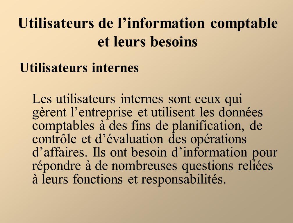 Utilisateurs de linformation comptable et leurs besoins Utilisateurs internes Les utilisateurs internes sont ceux qui gèrent lentreprise et utilisent