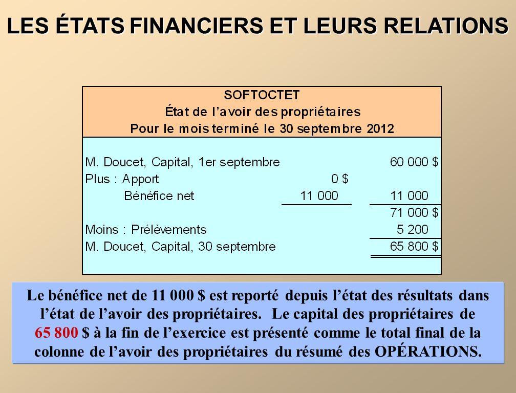 Le bénéfice net de 11 000 $ est reporté depuis létat des résultats dans létat de lavoir des propriétaires. Le capital des propriétaires de 65 800 $ à