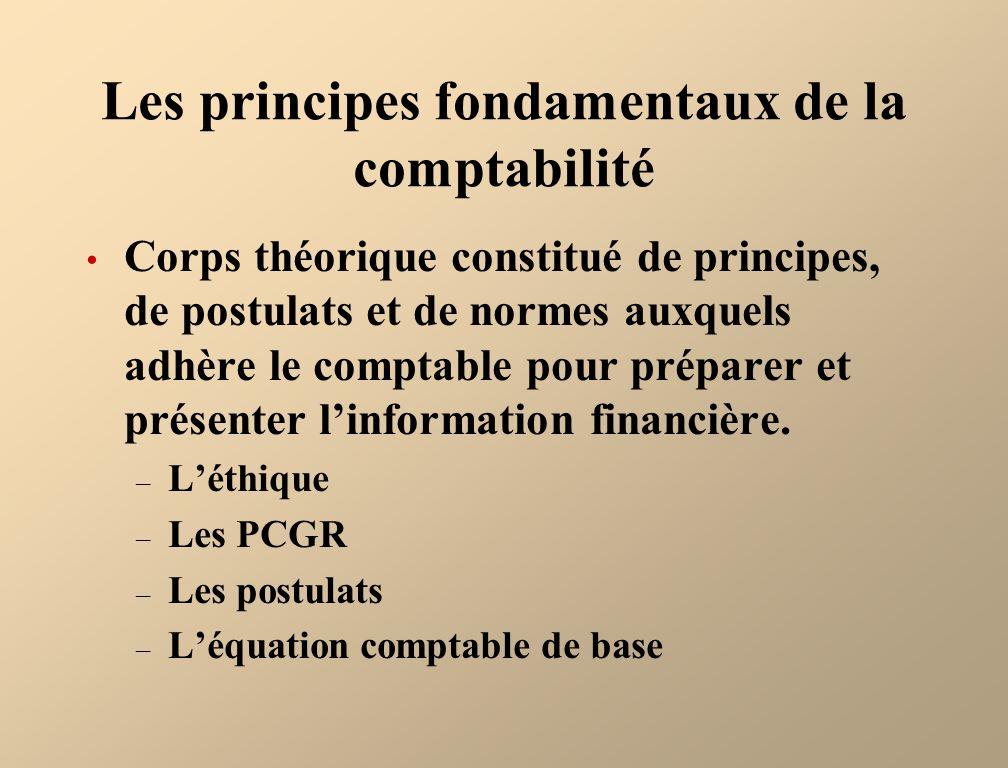 Les principes fondamentaux de la comptabilité Corps théorique constitué de principes, de postulats et de normes auxquels adhère le comptable pour prép