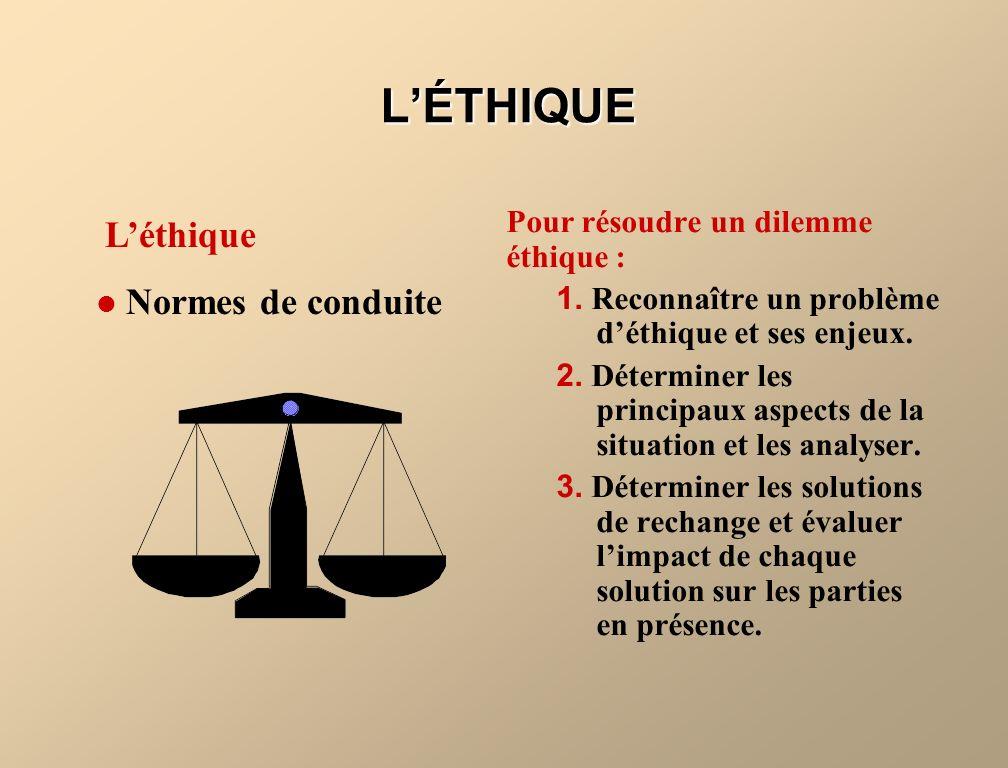 LÉTHIQUE Pour résoudre un dilemme éthique : 1. Reconnaître un problème déthique et ses enjeux. 2. Déterminer les principaux aspects de la situation et