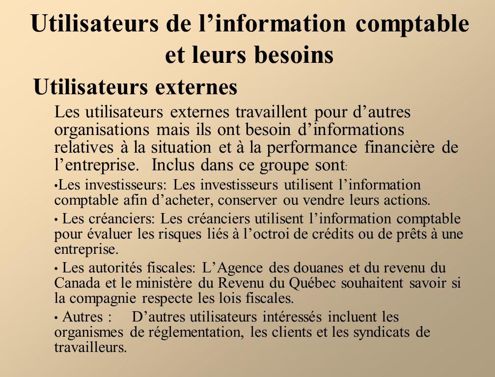 Utilisateurs de linformation comptable et leurs besoins Utilisateurs externes Les utilisateurs externes travaillent pour dautres organisations mais il